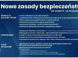 """Zdalna nauka """"u mistrza Paderewskiego"""""""