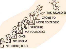 Harmonogram pracy zdalnej pedagoga szkolnego